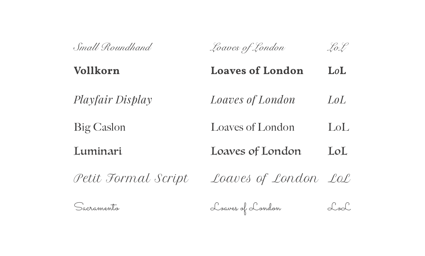 Examples of typefaces for business name